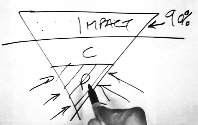 Bill Bernbach impact communicate persuade